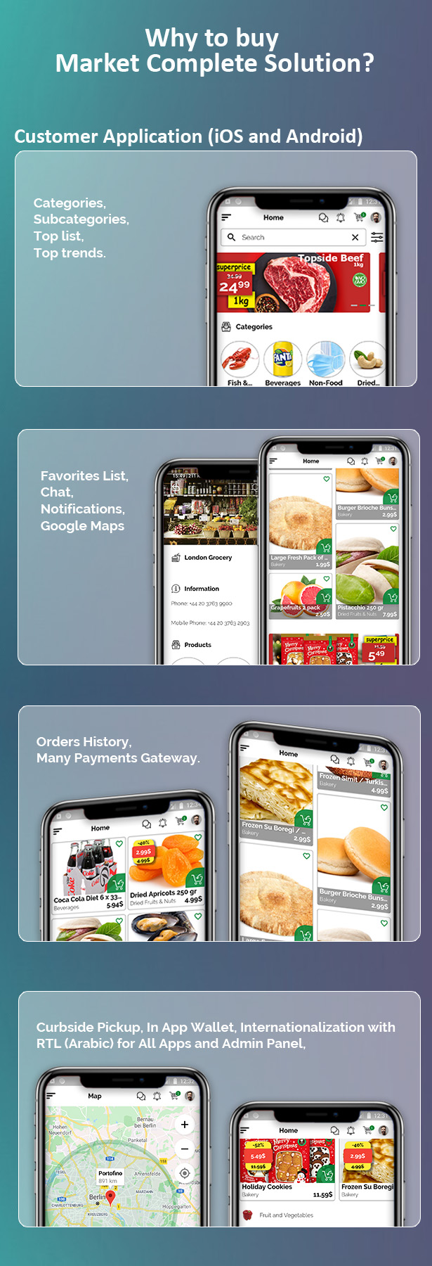 Single Market Grocery/Food/Pharmacy (Android+iOS+Admin Panel) Full App Solution with Web Site - 1